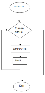 C:\Users\777\Desktop\2а.PNG
