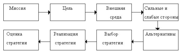 C:\Users\Galina\Desktop\курсач\pict03.gif