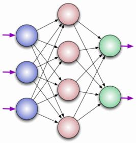 Картинки по запросу структура нейронной сети
