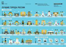Картинки по запросу лучшие города россии