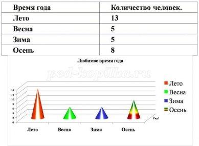 http://ped-kopilka.ru/upload/blogs/7af766c05810f800d5e41379c891a068.png.jpg