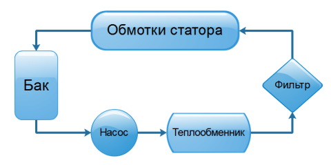 F:\YandexDisk\Скриншоты\2017-02-01_10-13-53.png