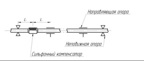 установка сильфонного компенсатора на стояке