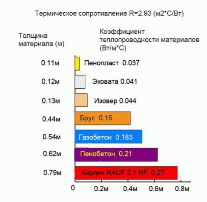 http://izollab.ru/wp-content/uploads/2016/03/%D0%A2%D0%B5%D0%BF%D0%BB%D0%BE%D0%BF%D1%80%D0%BE%D0%B2%D0%BE%D0%B4%D0%BD%D0%BE%D1%81%D1%82%D1%8C-%D0%BF%D0%B5%D0%BD%D0%BE%D0%BF%D0%BB%D0%B0%D1%81%D1%82%D0%B0.png