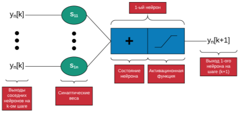 C:\Users\Dima\Desktop\Moisei4enko\Blank Diagram - Page 1.png