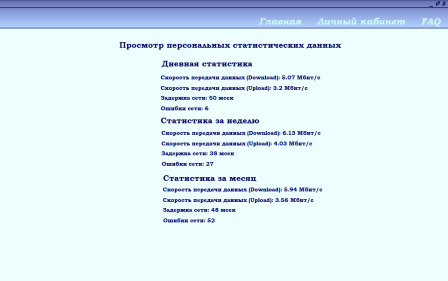 C:\Users\dell\AppData\Local\Microsoft\Windows\INetCache\Content.Word\Стат1.png