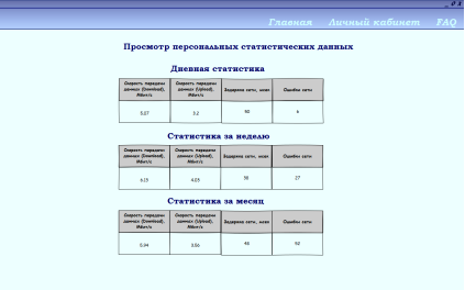 C:\Users\dell\AppData\Local\Microsoft\Windows\INetCache\Content.Word\Стат3.png