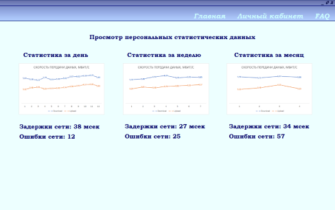 C:\Users\dell\AppData\Local\Microsoft\Windows\INetCache\Content.Word\Стат5.png