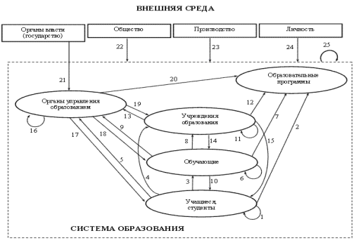 C:\Documents and Settings\Admin\Рабочий стол\Диссер\katch.GIF