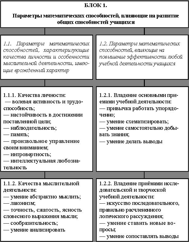 http://pda.coolreferat.com/ref-2_1432689132-24171.coolpic