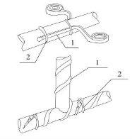 нагревательная лента для труб