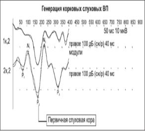 http://www.mif-ua.com/frmtext/MNJ/6(10)2006/101/3.png
