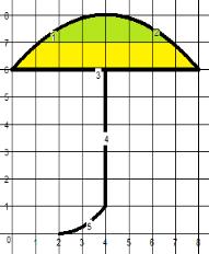F:\готовое\исследовательская работа рисуем по координатам\зонт.bmp