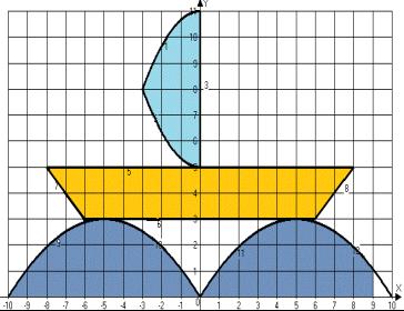 D:\Работа\НИР\рисуем с помощью графиков\исследовательская работа рисуем по координатам\лодка.gif