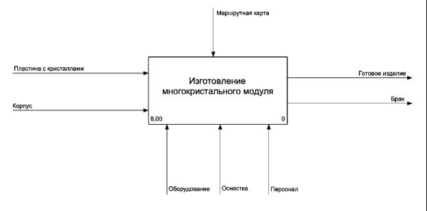 C:\Users\admin\Desktop\ramka-a2-autocad-skachat Model (1).png
