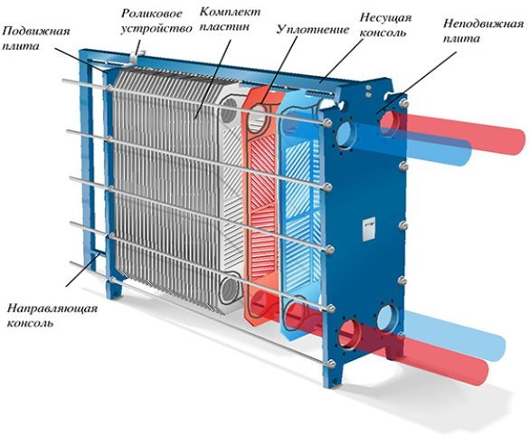 Кожухотрубный и пластинчатый теплообменник Кожухотрубный конденсатор ONDA CT 83 Калининград