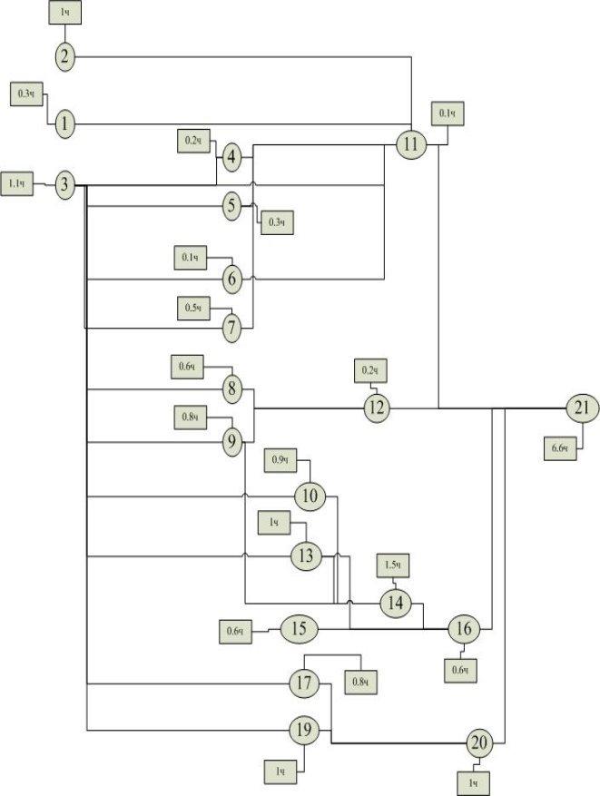 Кусрк от общей блок схемы дидактических единиц (1-21ед)