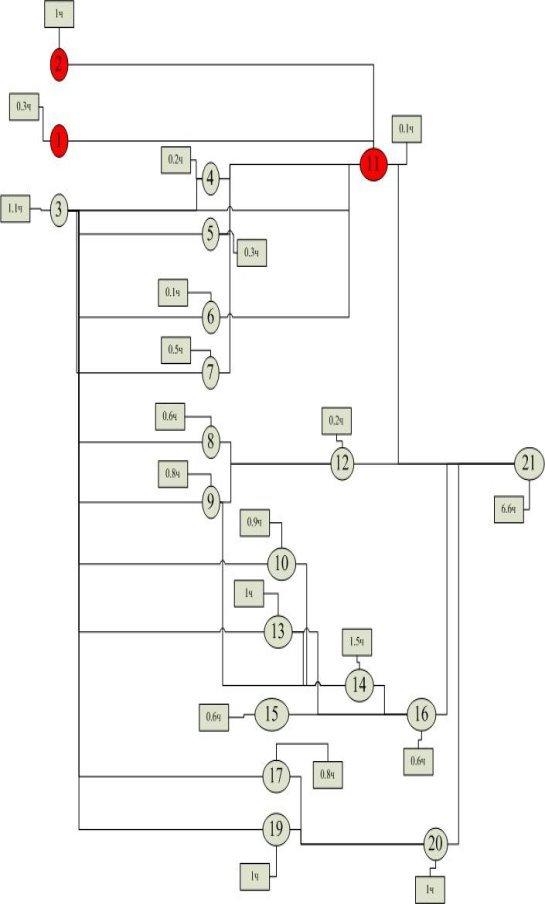Кусрк от общей блок схемы дидактических единиц вариация с не освоенными (1-21ед).jpg