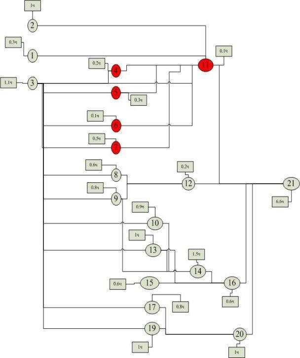Кусрк от общей блок схемы дидактических единиц вариация вторая (1-21ед)