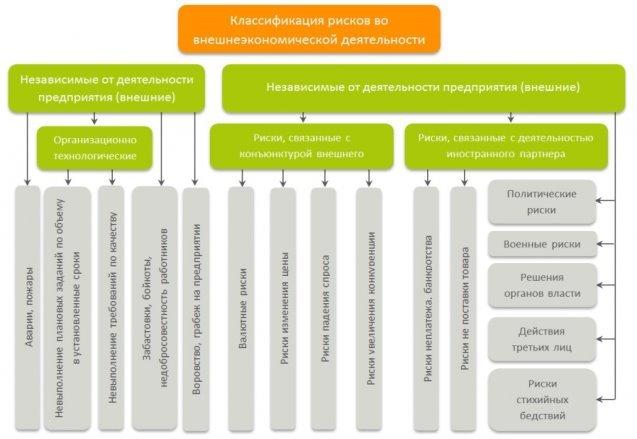 Свот анализ клининговой компании