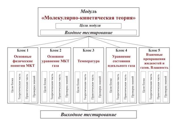 структура 2.jpg