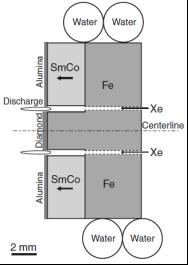 C:\Users\Vasiliy\OneDrive\Study\12 sem\Диплом\1 Часть. Обзор\Изображения конкретных двигателей\Micro-Hall Thruster\2017-04-14 (1).png