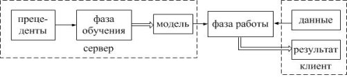 C:\Users\Мария\Downloads\блок-схема чего то забубенного, с ОЧЕНЬ высокими требованиями).jpg