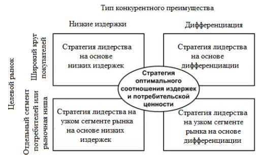 C:\Users\user\Desktop\Диссертация\Женя\1.png
