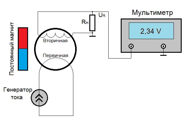 D:\Yandex Disc\Наука, учеба\Статьи мои\5. ТТ в магнитном поле\Pict\Схема измерений на ТТ 2.png