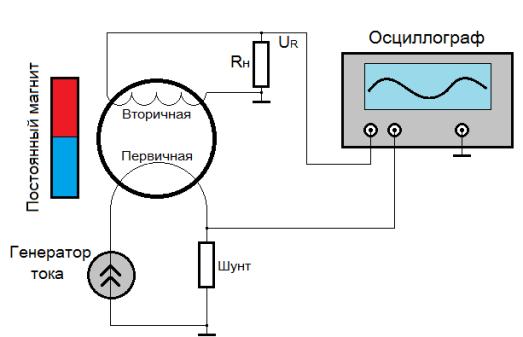 D:\Yandex Disc\Наука, учеба\Статьи мои\5. ТТ в магнитном поле\Pict\Схема измерений фаз на ТТ 2.png
