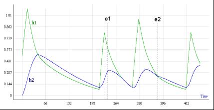 Временная диаграмма.png