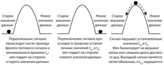 http://www.russianelectronics.ru/files/49784/ris1.gif