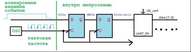 D:\прочее\учеба\диплом\мукулатура\картиночки\метастабильность2.PNG