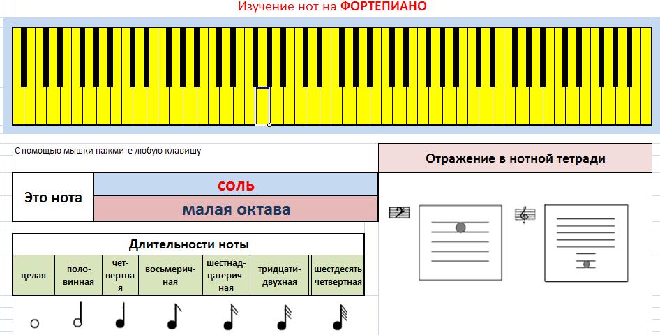 Программы по игре на фортепиано
