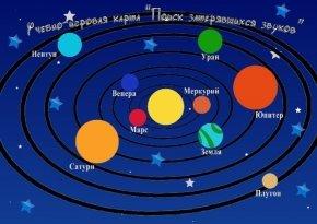 G:\Санкт-Петербург\Солнечная система1.jpg