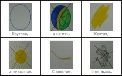 МНЕМОТАБЛИЦЫ: Загадка (Репка); © Кузьмина Татьяна