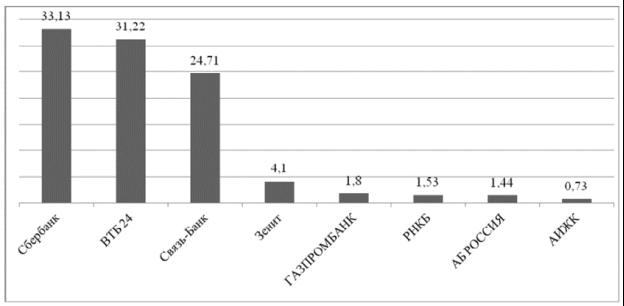 Изображение - Особенности военной ипотеки в россии 45877.003