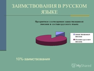 http://images.myshared.ru/4/72287/slide_7.jpg