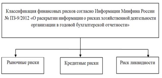 Русфинанс банк заплатить кредит