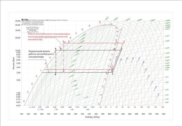 F:\Статья марик рома\Статья сравнения\две диаграммы R134 исправленаa.jpg