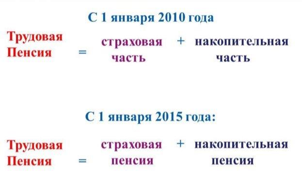 C:\Users\Татьяна\Documents\Магистратура 3 курс\slide_2.jpg