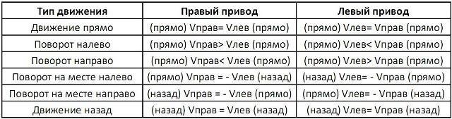 Lesson0303.jpg