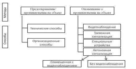 C:\Users\pda00_000\Desktop\диплом\презентация\методы чб.jpg