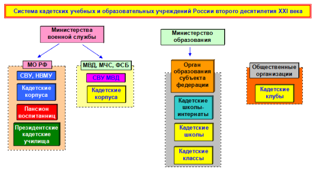 http://www.ruscadet.ru/kktoday/system/common/sys-21.gif