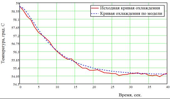F:\YandexDisk\Скриншоты\2015-05-23 23-44-10 Скриншот экрана.png