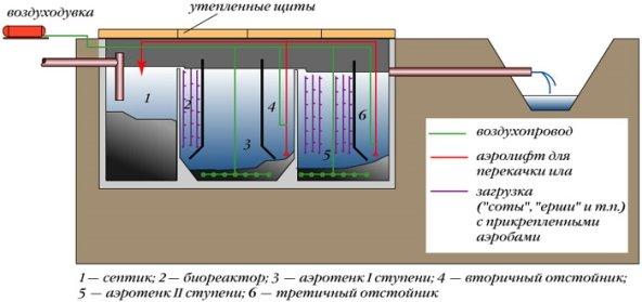 http://masterseptika.ru/wp-content/uploads/2014/05/ochistnye-sooruzhenija2.jpg
