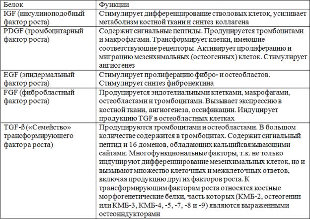 C:\Users\Настя\Desktop\2018-02-05_15-45-30.png