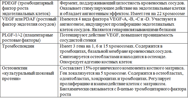 C:\Users\Настя\Desktop\2018-02-05_15-47-23.png