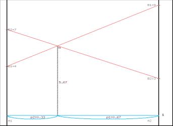 https://math.semestr.ru/games/risgame.php?p=1&x=4,7&y=9,3&tx=-5,4&ty=1,1&r=1,1&b=4,7&fx=a5acf7a028afbd010f53ca596da7e25c&max=0