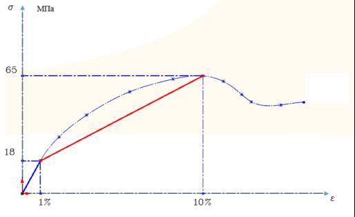 диаграмма.bmp